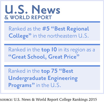 U.S. News and World Report rankings