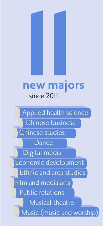 11 new majors since 2011