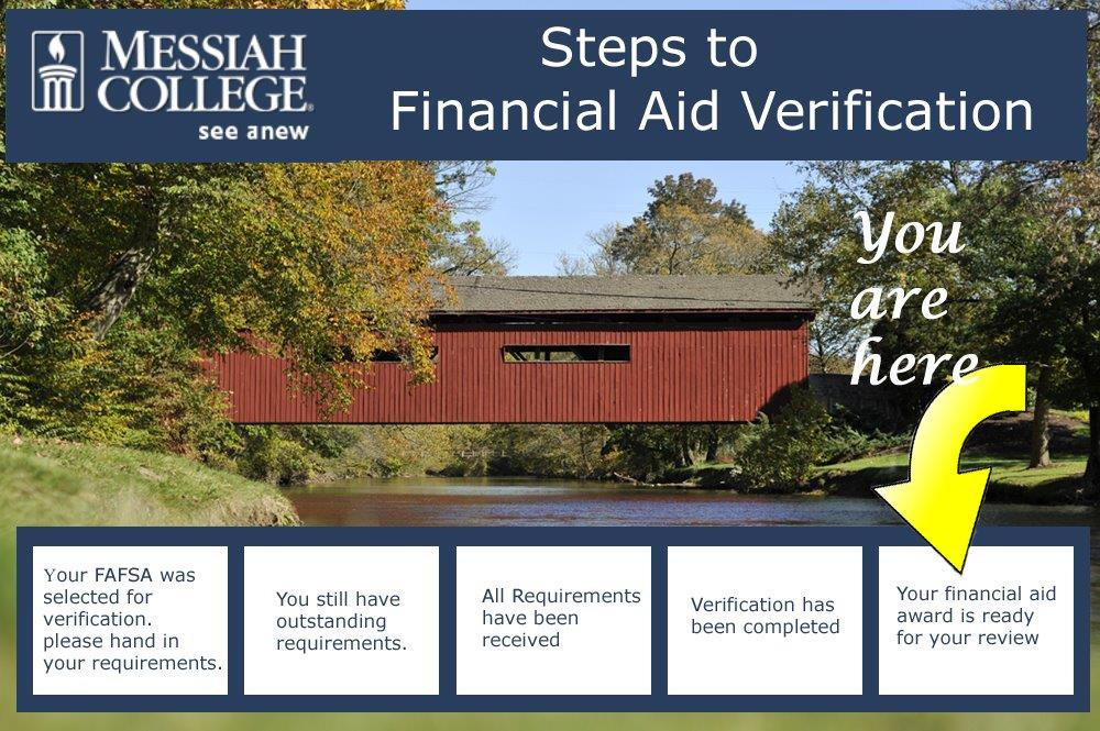 Financial Aid Requirements Step Five