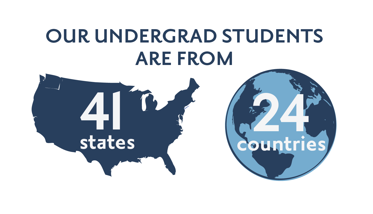 Our students are from 38 states, 30 countries.